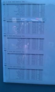 round4finals2
